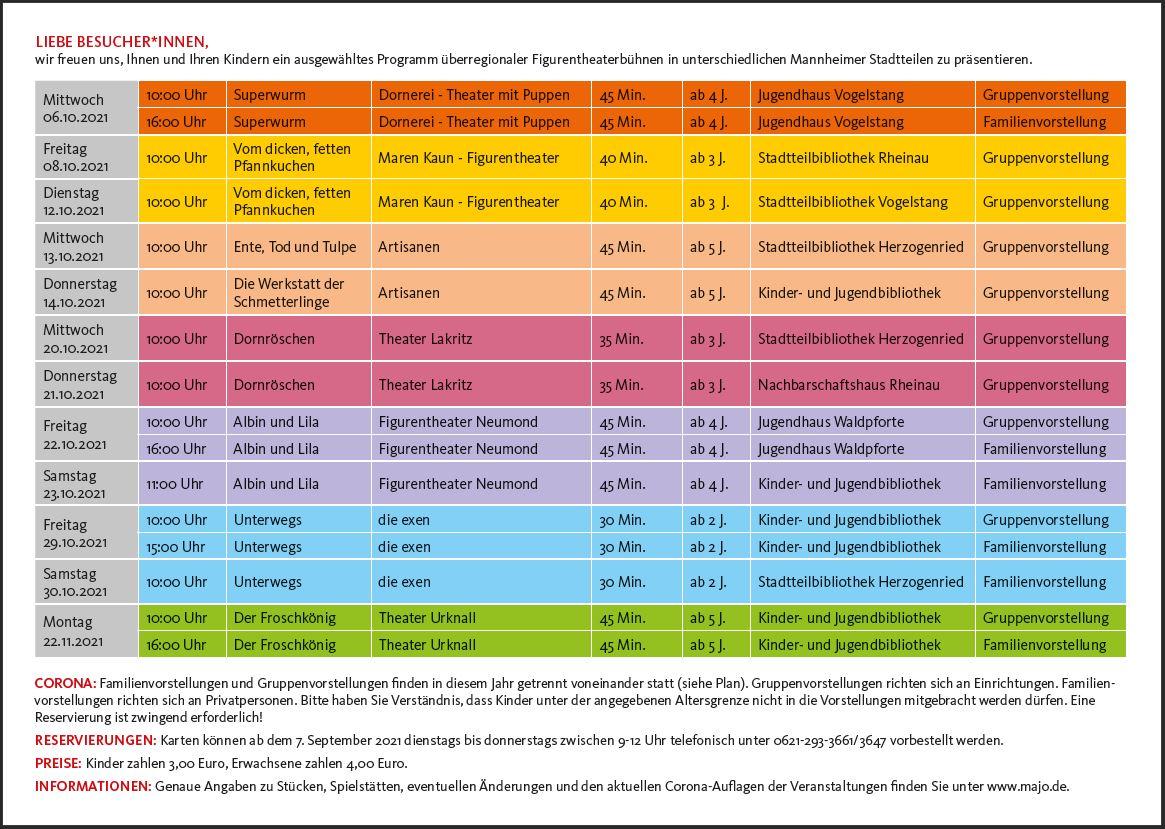 Abbildung des Gesamtprogramms der Figurentheatertage Puppenbühne 2021